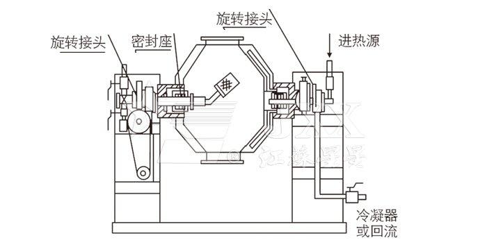 双锥回转真空干燥机结构示意图